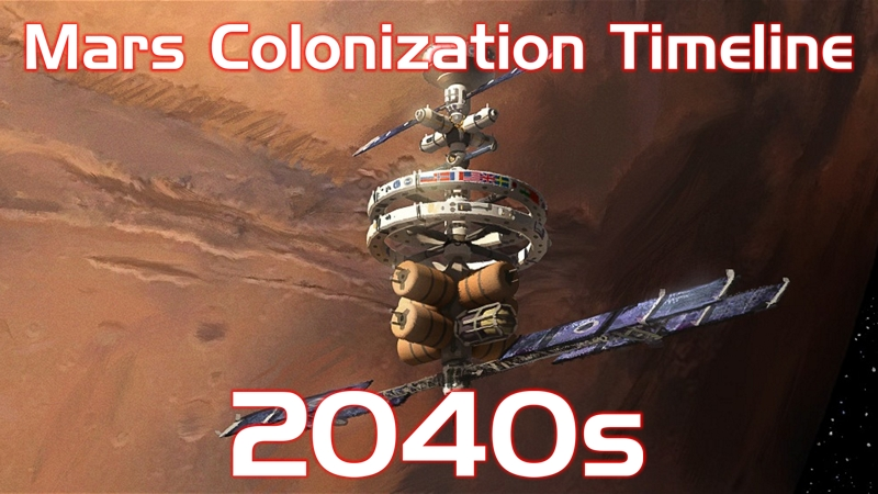 Mars Colonization Timeline - 2040s - Mars gets its orbital space station