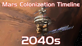 Mars Colonization Timeline - 2040s - Spaceport for the 4th planet from the Sun and beyond