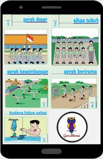 Buku PJOK K13 Kelas 1