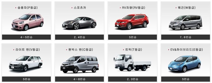 [NISSAN RENT A CAR   Vehicles And Rate (per 12 Hours)]