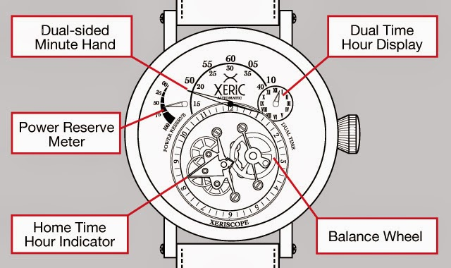 Xeric Watches: The Xeriscope Orbiting Mechanical Automatic Watch
