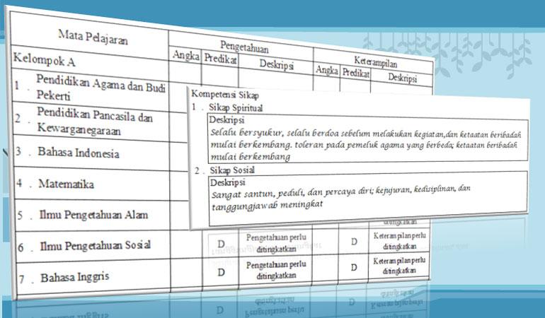 Aplikasi Rapor SMP Kurikulum 2013 Sesuai Permendikbud No 53 Tahun 2015