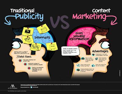 marketing de imagenes, ganar dinero clickbank