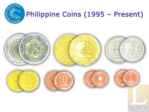 Philippines Coins Feature Electromagnetic Signature (EMS