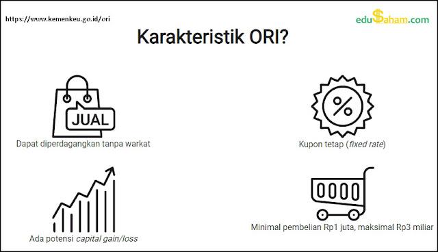 Karakteristik ORI
