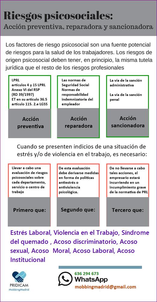 MobbingMadrid Riesgos psicosociales: Acción preventiva, reparadora y sancionadora