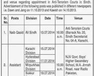 Karachi Based Medicine Company Career Opportunities - Daily Pak Jobs