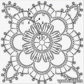 Little Treasures Crochet Flower Motif Doily How To Read Crochet