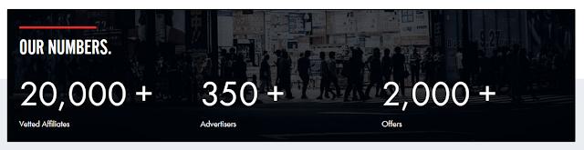 Maxbounty company stats