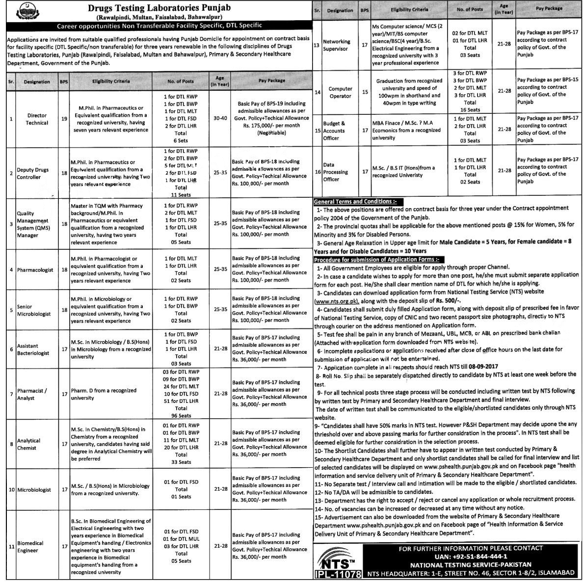 Drugs Testing Laboratory Punjab job  Aug 2017