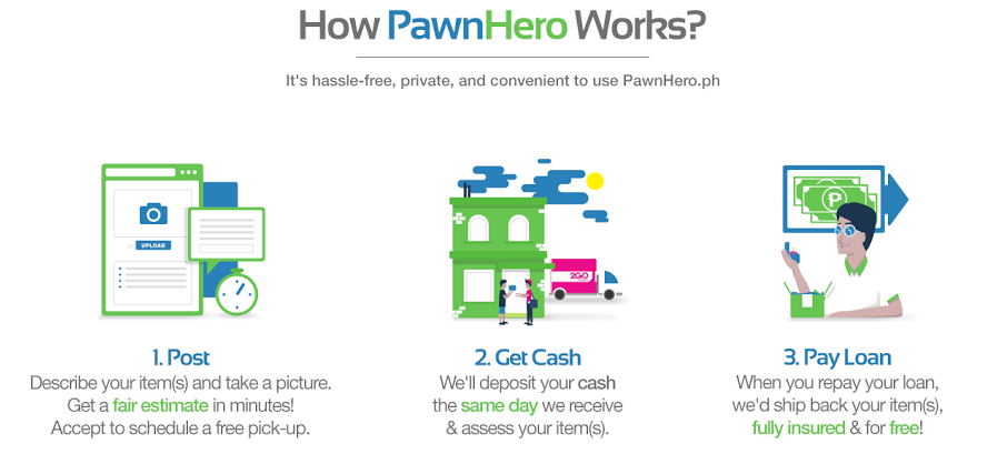 How PawnHero Works