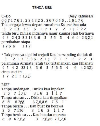 Not Angka Pianika Lagu Desy Ratnasari Tenda Biru