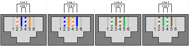 DIYRJ45ToRJ11BreakOutBoxPorts rj11 phone to rj45 jack rj11 pinout diagram at love-stories.co