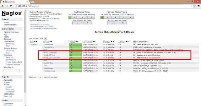 Monitor mysql server with nagios 3 4 itzgeek for Consul mysql health check