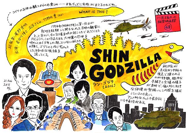 『シン・ゴジラ』(2016)感想