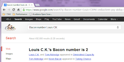 Bacon Search on Google for Louis CK
