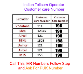 customer-care-number-list-for-asking-PUK-code