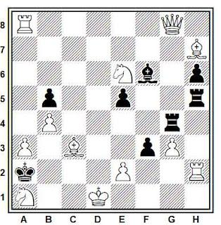 Problema de mate en 2 compuesto por Georges Mathieu Fuchs (1° Premio, La Strategie 1936-37)