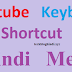 Best 12 Youtube shortcuts keys in hindi