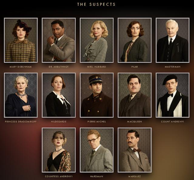 Los sospechosos, en Asesinato en el Orient Express - Cine de Escritor