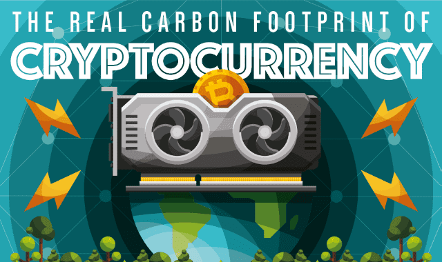 The Real Carbon Footprint of Cryptocurrency
