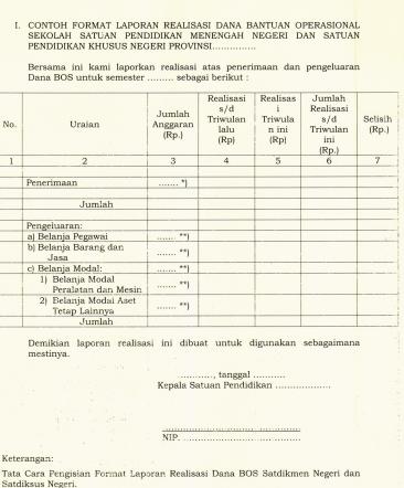 Contoh Laporan Pertanggungjawaban Dana Bos Sma Kumpulan Contoh Laporan