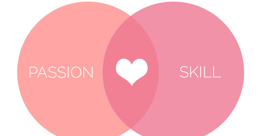 PINC by Miss Alice: Passion or Skill | Career Guidebook by Alicia Van Akker