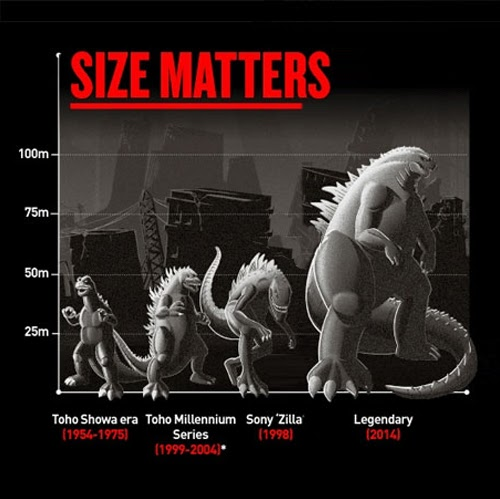 Godzilla Quotes: Everything Kaiju: Godzilla 2014 Confirmed To