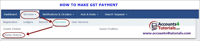 payment process of gst