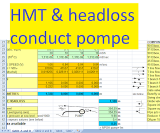 Spreadsheet for computing of HMT and headloss for conducte pompe for connecting pipes -