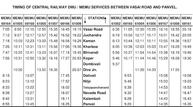 Vasai Diva Panvel Trains Time Table