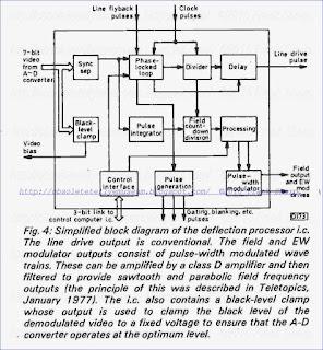 Tv, Video & Audio Original Service Manual Blaupunkt Ampliefier Bmx 240 Verschiedene Stile