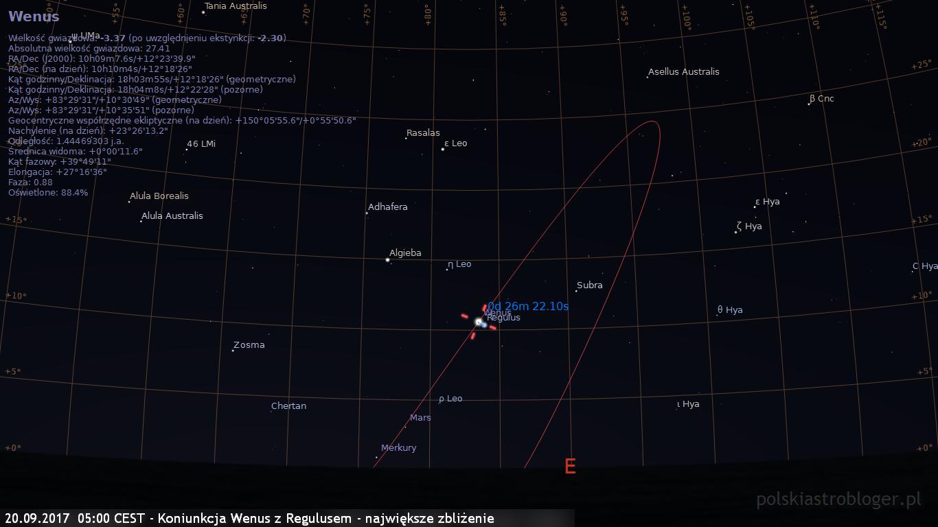 20.09.2017  05:00 CEST - Koniunkcja Wenus z Regulusem - największe zbliżenie