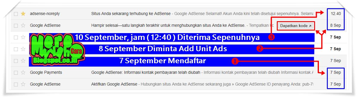Berbagi Pengalaman 4 Hari Daftar Google Adsense Langsung Full Approved