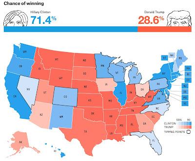 Broadstuff - Us map 2017 election