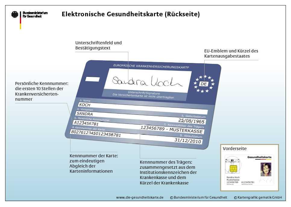 Objetivo Erasmus Tarjeta Sanitaria Europea Para Erasmus Ii