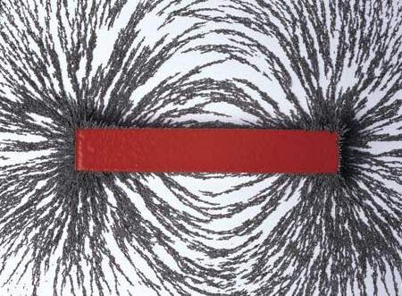 عرض لخطوط المجال  المغناطيس