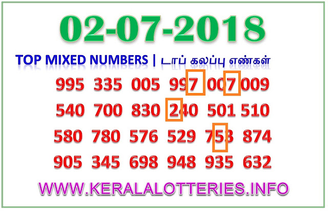 Mixed Numbers WIN WIN 467 by keralalotteries.info