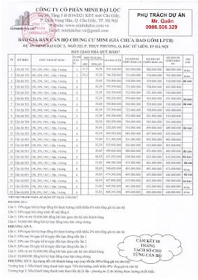 Bảng giá chung cư mini Minh Đại Lộc 3 đang chào bán