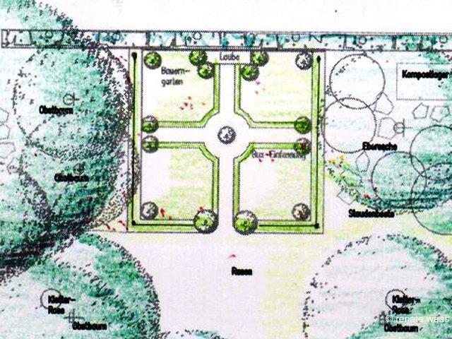 Gartenblog geniesser garten bauerngarten for Garten anlegen plan