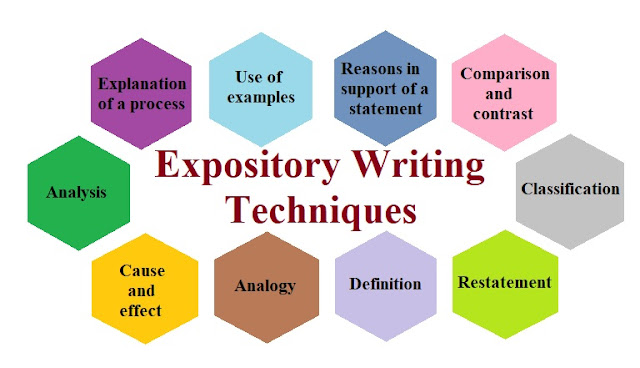 Expository essay define