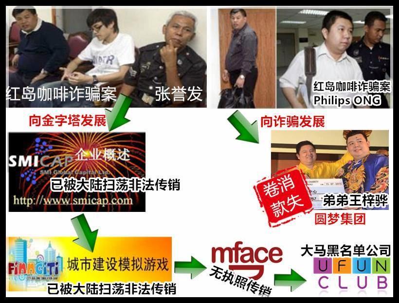 【MBI~MFACE 是傳銷嗎?】   Combating Illegal Pyramid Scheme (C.I.P.S)
