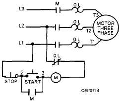 wiring diagram for start stop station the wiring diagram ser servidor examples of input output wiring diagram wiring diagram · stop start