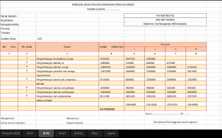 Smp Negeri 1 Kedokanbunder Aplikasi Rkas Bos Terbaru 2016