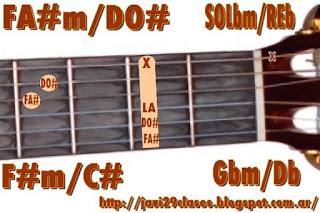 acorde guitarra chord (FA#m con bajo en DO#) o (SOLbm bajo en REb)