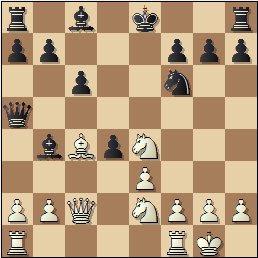 Partida de ajedrez F. J. Pérez - Manuel Golmayo, posición después de 12.Ce4