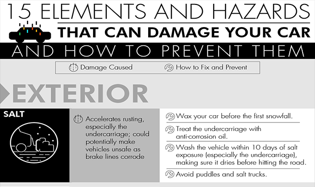 15 Elements and Hazards That Can Damage Your Car and How to Prevent Them