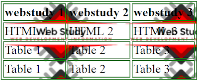 HTML table - Background