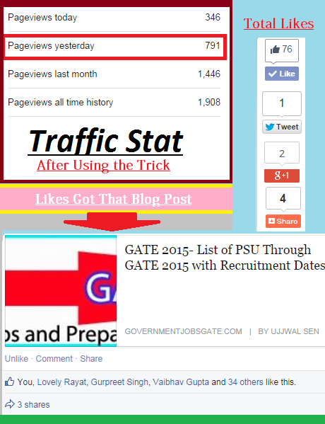 Traffic to Blog from Facebook