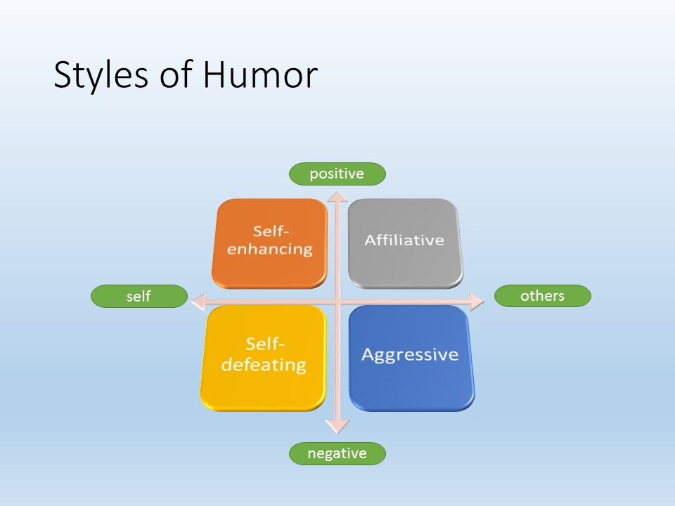 Types Humor And Examples